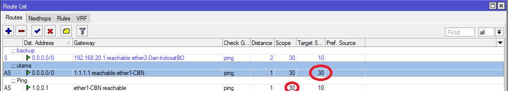 FailOver system Mikrotik tanpa menggunakan Script Routes